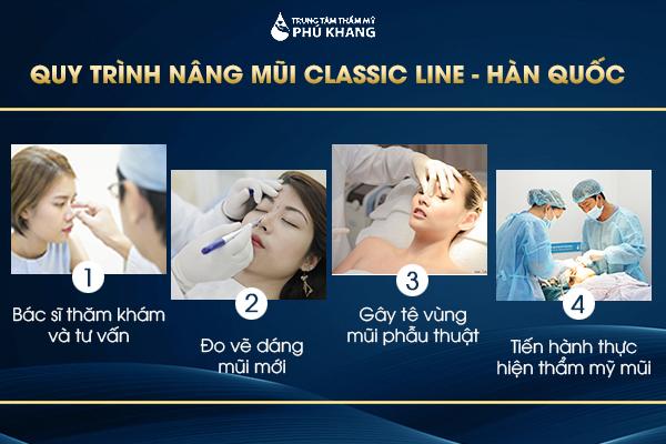 quy-trinh-nang-mui-classic-line-han-quoc