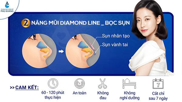 tim-hieu-nang-mui-diamond-line-boc-sun