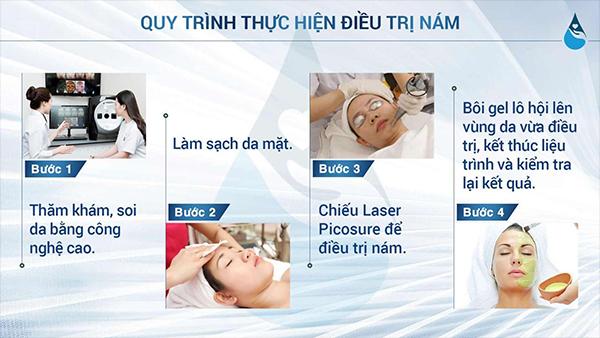 quy trình điều trị tàn nhang bằng Picosure