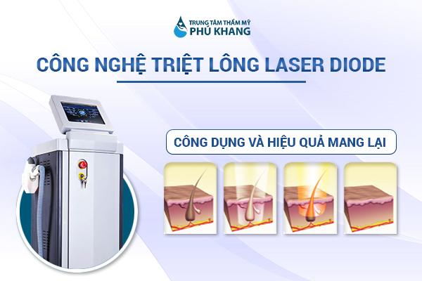triet-long-nach-voi-cong-nghe-laser-diode-cho-nang-tu-tin-toa-sang