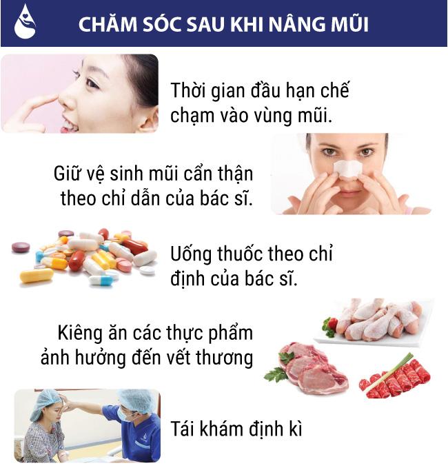 quá trình chăm sóc nâng mũi bị nhức tại Phú Khang